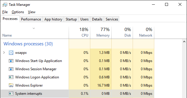 Windows Interrupts Task Manager
