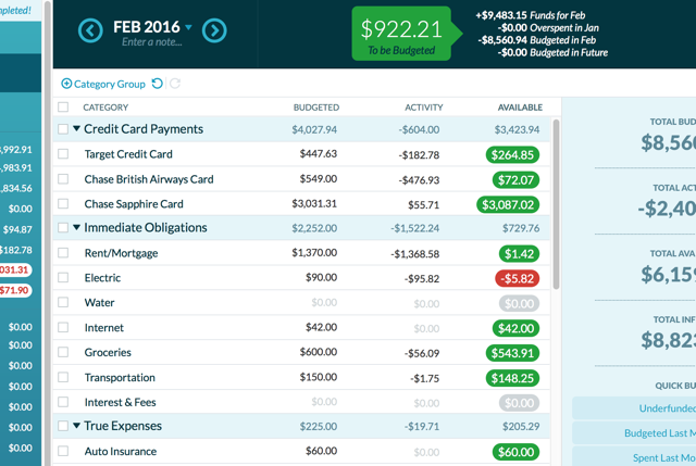 budget-calculators-ynab