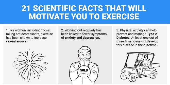 This Infographic Will Make You Want to Exercise