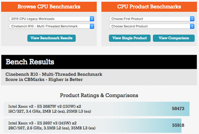 compare-cpu-benchmarks-anandtech