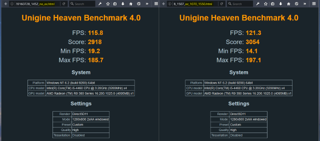 unigine_heaven_results