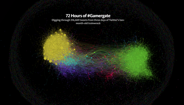 72 Hours of GamerGate Tweets