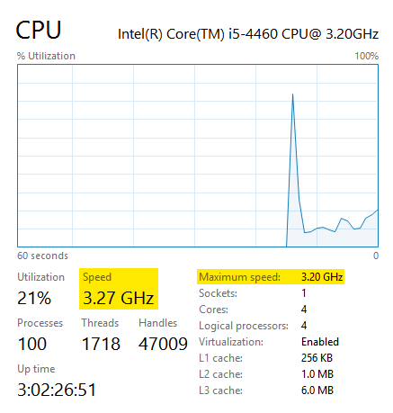 CPU_performance