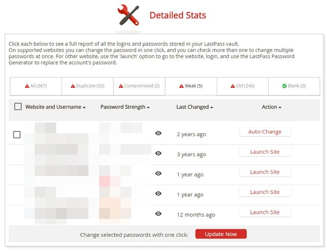 Lastpass-Security-Challenge-Detailed-Stats