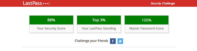 Lastpass-Security-Challenge-Results_Summary