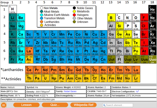 Model Periodic Table Chrome Extension