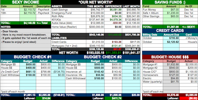family-budget-spreadsheet-excel-financial-snapshot
