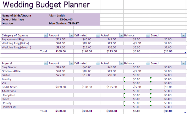 wedding budget tool excel elita aisushi co
