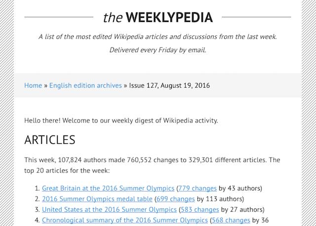 articles of interesting topics