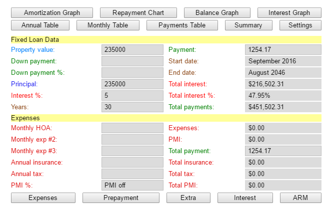 mortgage calculator extra monthly payments