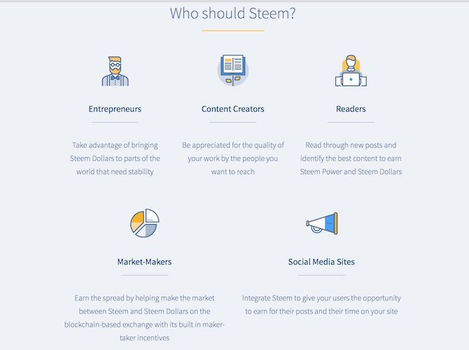 Who Should Use Steem?