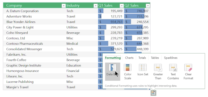 Excel 2013 2016 Quick Analysis Feature Overview