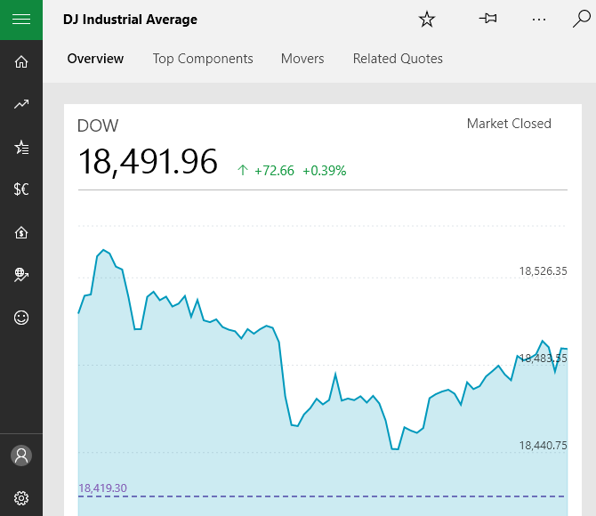 Windows 10 Stock Ticker App