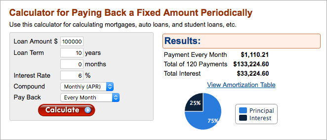 personal-finance-calculator-interest-repayment