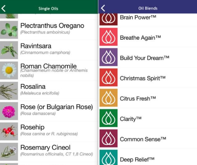 Reference Guide for Essential Oils Mobile App