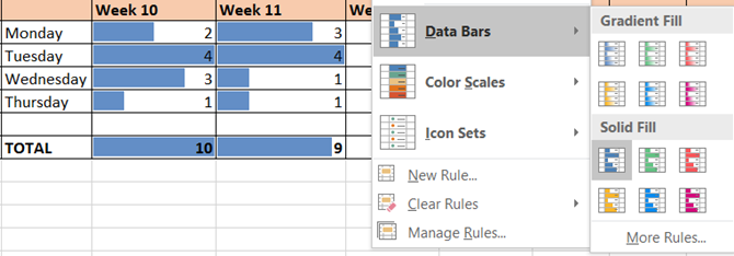 Excel Conditional Formatting -- Work Hours