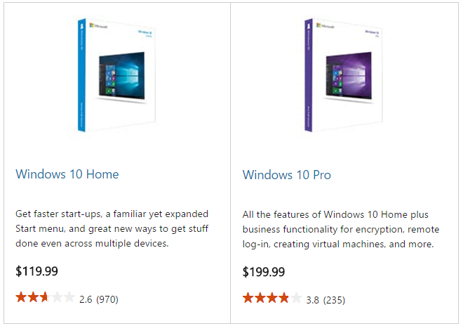 windows 10 retail editions - Cost Of Windows