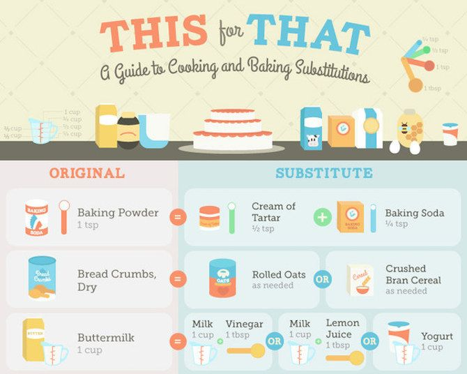 Print Free Stuff -- Food Infographics
