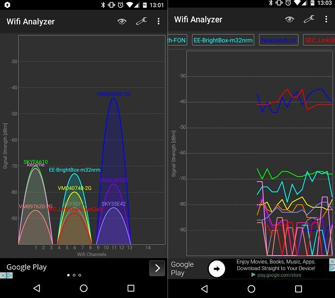 Improve Your Wi-Fi Signal at Home & Outside with These Android Apps Wi Fi Analyzer Screenshot One