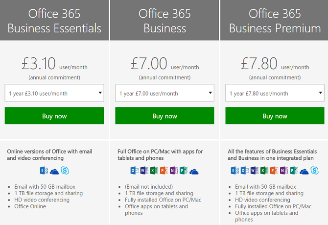 office business prices
