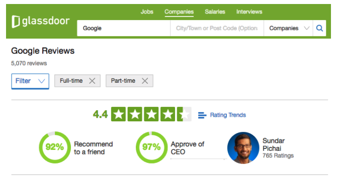 Dont just find a job find a company youll love to work for google glassdoor planetlyrics Gallery