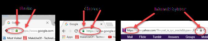 firefox chrome internet explorer padlock address bar