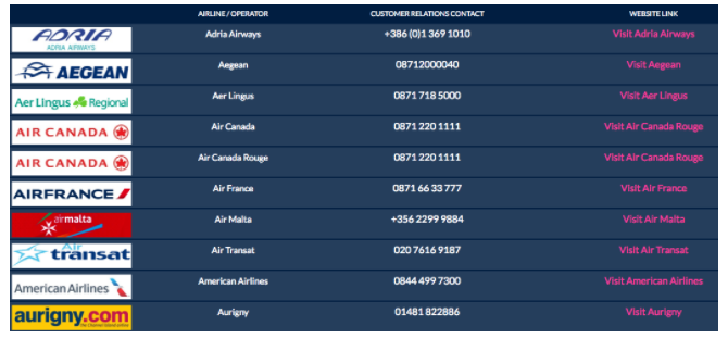 How to Find Last Minute Flights and Travel Deals Online Airline List 670x311