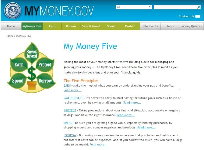10 Financial Websites That Help You Stay On Top Of The Market MyMoney
