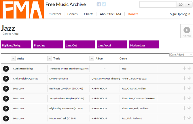 7 Sites Where You Can Download Free Music (Legally!) free music archive 1 670x432