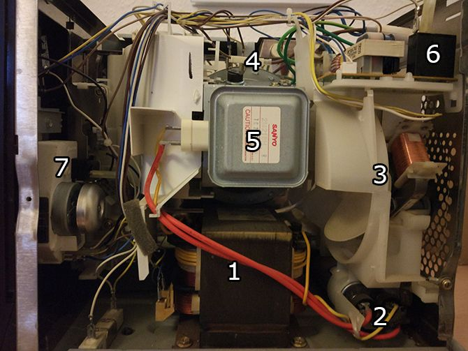 How to Safely Take Apart a Microwave and What to Do With the Parts labelled side photo