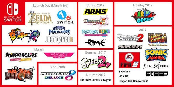 games release schedule for nintendo switch