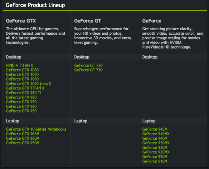 Nvidia Graphics Cards: Which One Is Right for You? nvidia geforce lineup