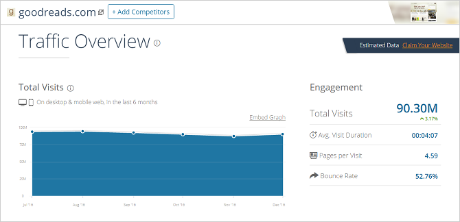 6 Websites to Track a Website's Traffic website traffic similarweb