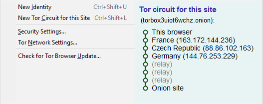 Tor vs. PirateBrowser vs. Anonymox: Privacy and Access Compared Tor Onion Hosted Site Circuit