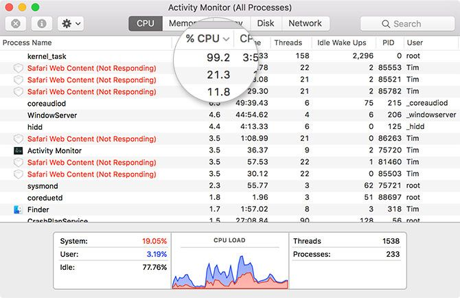 macOS Activity Monitor CPU