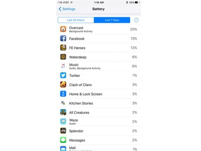 5 Big Name iOS Apps That Break Sensible Design Rules iOS Battery 666x500