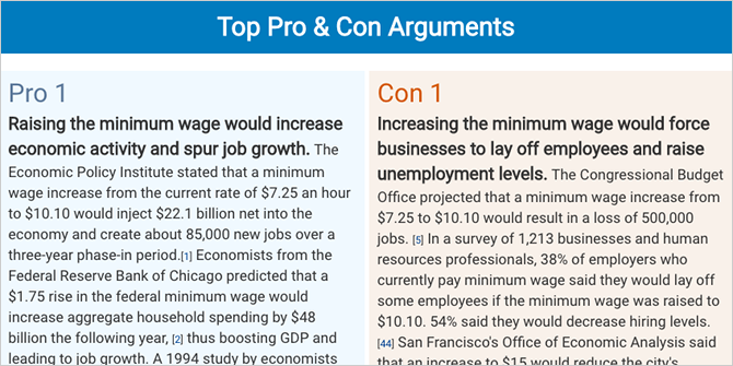 This Site Shows You Both Sides of Major Controversial Issues procon argument debate both sides