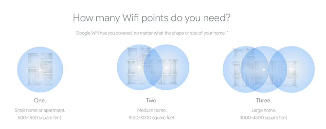 5 Home Network Issues Solved With Google Wifi wifi points