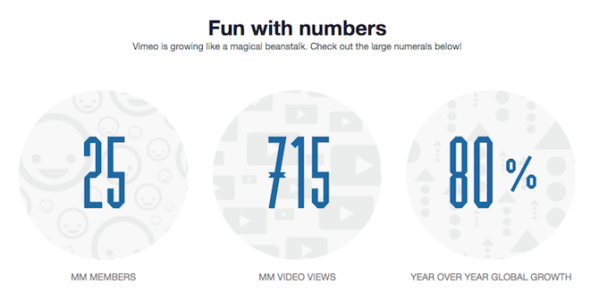 5 Surprising Facts You Didn't Know About Vimeo VimeoStats 670x337