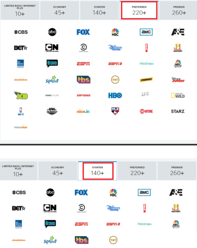 How to Cut Your Cable Bill in 5 Simple Steps comcast channels packages 397x500