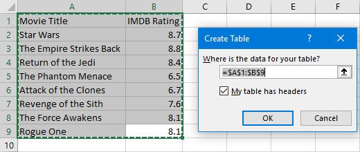 5 Reasons to Not Print Excel Spreadsheets and Better Alternatives create table