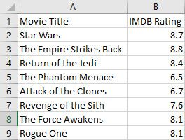 5 Reasons to Not Print Excel Spreadsheets and Better Alternatives star wars chart