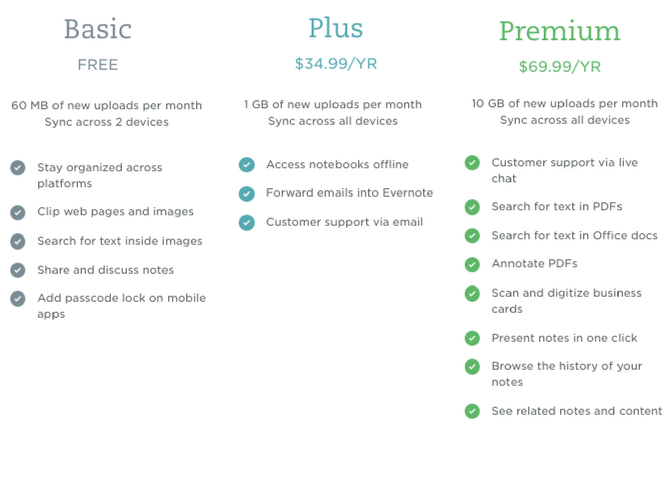 evernote plan comparison