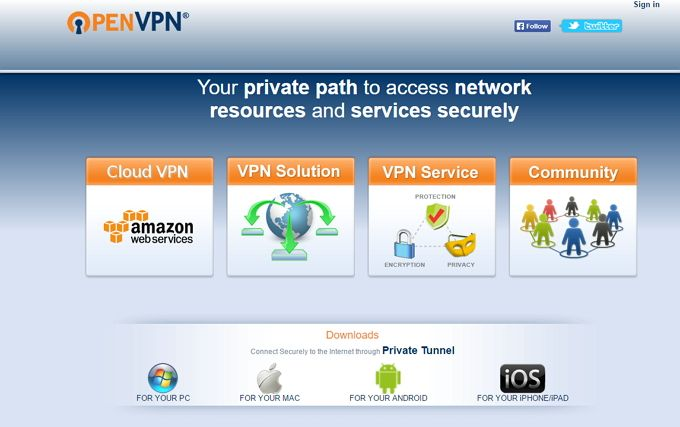 The short makeuseof guide to vpn terminology many vpn providers choose not to develop their own software and instead prompt you to download openvpn and then configure the software with their fandeluxe Images