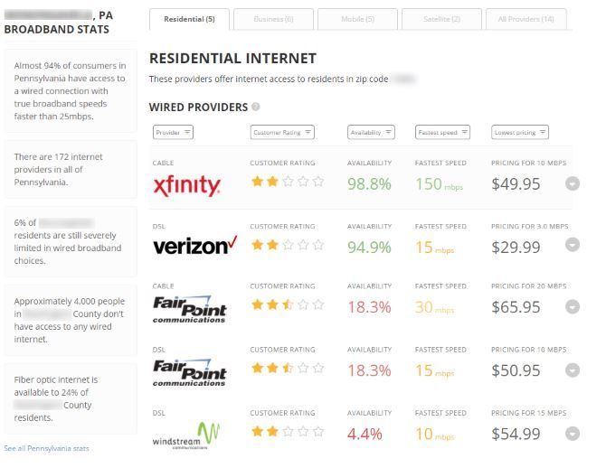 How to Find the Best-Rated Internet Service Provider Near You BroadbandNow Stats