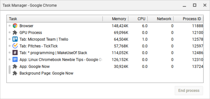 20 Tips Every First-Time Chromebook User Should Know chrome os task manager