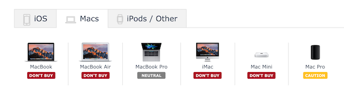 macrumors buyer guide