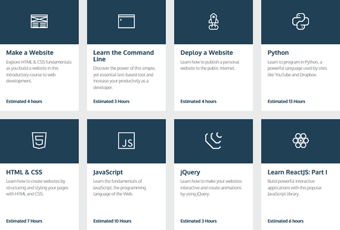 Learn java programming codecademy reviews