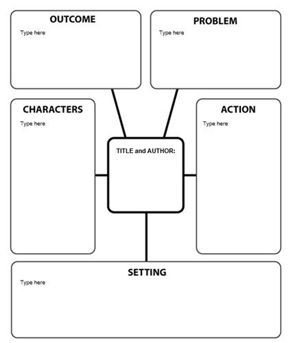 brainstorming web template