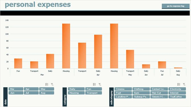personal expenses tracker spreadsheet